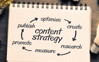 How to Repurpose a Report and Get the Most out of Your Content